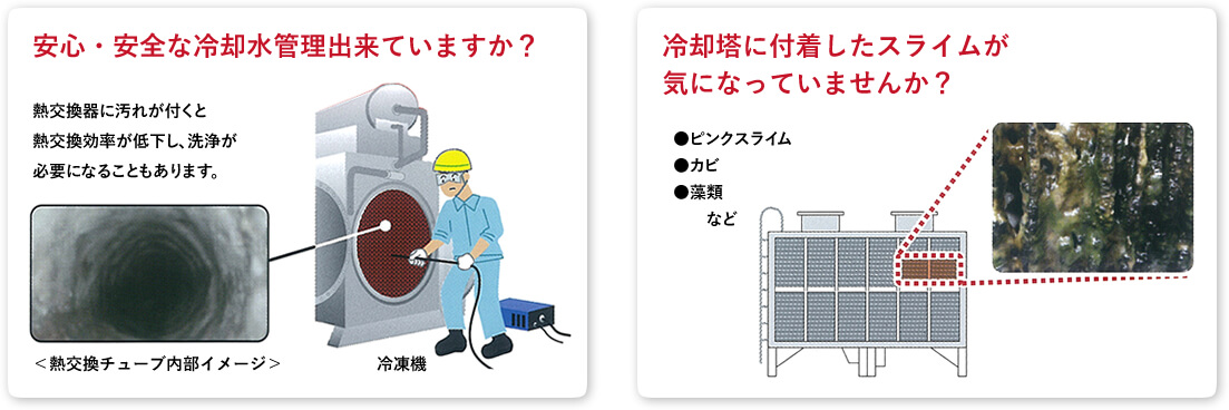 安心・安全な冷却水管理出来ていますか?冷却塔に付着したスライムが気になっていませんか?