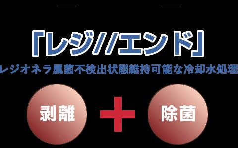 冷却水処理「レジ//エンド」。レジオネラ属菌不検出状態維持可能な冷却水処理。剥離+除菌。