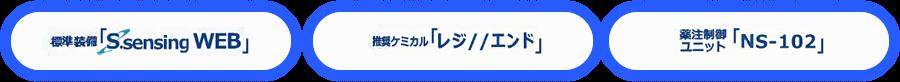 「S.sensing WEB」「レジ//エンド」「NS-102」